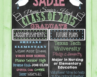 Graduation Poster Chalkboard  High School Graduation College Graduation Poster