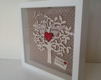40th Ruby Wedding Anniversary Box Frame Picture