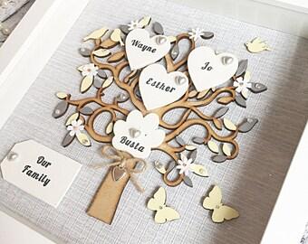 Family Tree Gift, Family Tree Frame, Personalised Family Tree Gift Frame, Family Tree Picture Frame, Personalised Gift, Family Tree Gift