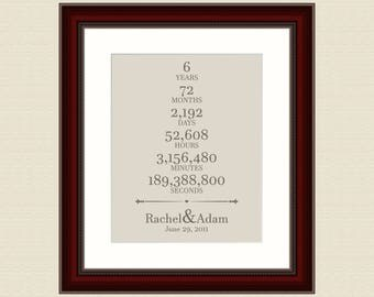 6th Anniversary Gift For Her 50th Anniversary Gift For Parents Anniversary Present 40 Year Anniversary Gift One Year Anniversary