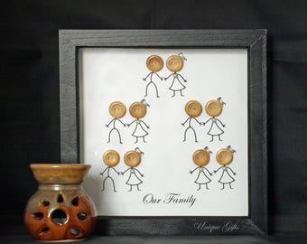 Stick People Family Tree Button Frame, Family Tree, Family Wall Frame, Stick Animals, Wall Art, Mothers Day Gift, Home Decor, Stick Men Art.