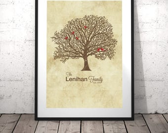 Custom Family Tree with Birds