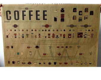 Coffee Wall Decoration for cafe restaurant decoration wall art poster vintage high quality