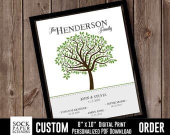 Family Tree Digital Download, Personalized Family Tree Print, Personalized Family Tree, Custom Family Tree, Family Name Wall Art, Sku-CHO105