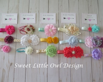 DIY Baby Girl Headband Kit for showers, parties, birthdays