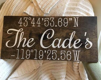 Latitude  & Longitude Family Name Sign
