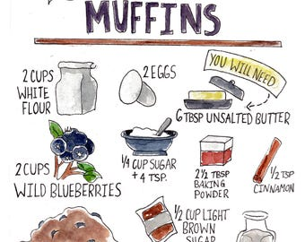 Blueberry Muffins Recipe Card
