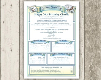 Personalised 70TH BIRTHDAY Gift 'Day You Were Born' History Certificate, Unique 70th Keepsake, Mum Dad Wife Husband Grandma Grandpa Nana Pa