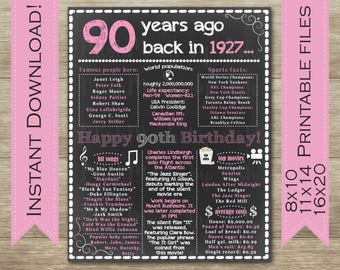 90th Birthday for Her, 90th Birthday Sign, Back in 1927, Happy 90th Birthday, 90th Birthday Decor, 90th Birthday Poster, Birthday for Him