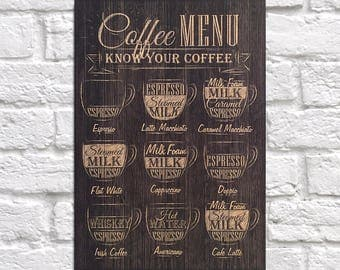 Coffee sign Gift for Women wood wall art Coffee print Men gift Kitchen sign gift for her Coffee wood sign gift for him Panel effect Wood art