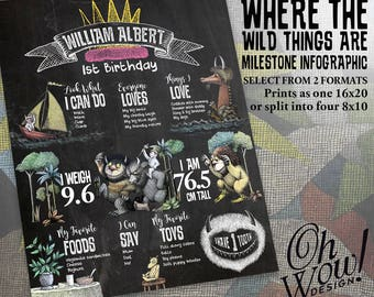 Where the Wild Things Are Theme Milestone Infographic: Digital File