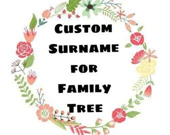 Custom name for Family Tree frames EXTRA ADD-ON