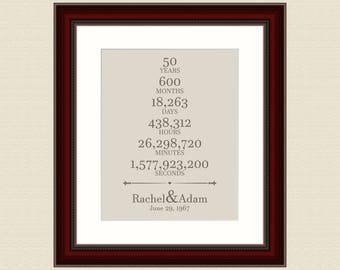 50 Wedding Anniversary 1 Year Anniversary Gift For Her Anniversary Wall Art 4 Year Wedding Anniversary Gift 11 Year Personalized Gifts