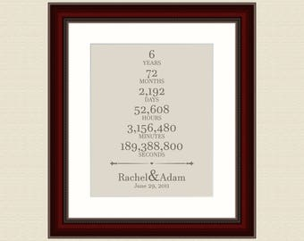 6th Anniversary Gift For Him 40th Anniversary Gift For Parents Anniversary Print 30 Year Anniversary Gift One Year Anniversary