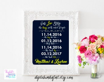 Our Love Story Sign Template, Our Love Story DIY Wedding Signs Printable, Wedding Gifts, Anniversary Gift, PDF Instant Download, Navy,Yellow