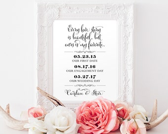 Love Story Wedding Sign | Various Sizes | Personalized | Bella | Black | I Create and You Print