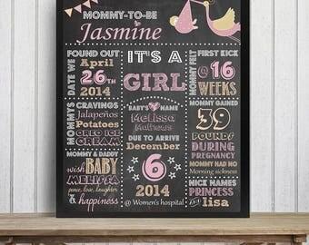 SALE Baby Shower Girl Chalkboard Poster/ Baby Girl Birth announcement chalkboard/ It's a Girl Chalkboard Sign
