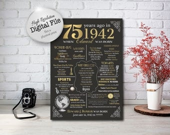 Personalized 75th Birthday Chalkboard Poster Design, 1942 Events & Fun Facts, 75th Birthday, What Happened in 1942, Digital File