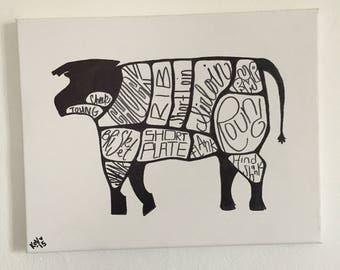 Steak Cut Art