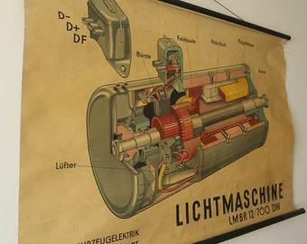 Original SCIENTIFIC TECHNICAL Vintage German School Wall Chart starter LIGHT machine Beautiful Rare Educational