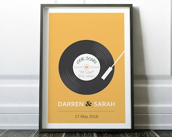 Personalised Wedding Gift, Custom Wedding Gift, Custom Wedding Print, Personalised Wedding Print, Wedding Gift, DIY Wedding Gift, Wedding