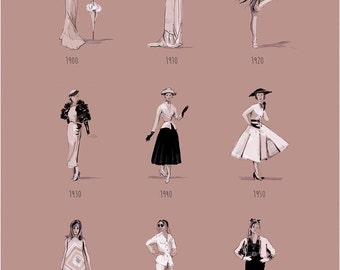 Vintage Fashion Timeline Hand Drawn Illustration Pencil Watercolor