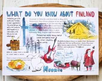 "Postcard ""What do you know about Finland"""