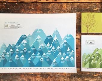 Adirondack 46 Peaks Mountains, High Peaks, Push Pin on Foam, ADK, Gift for Dad, Mountain Climbing, Adirondack Decor