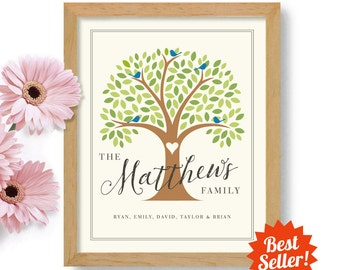 Blended Family Wedding Gift Family Tree Gift For Parents Wedding Tree Family Name Sign Realtor Gift First Home Grandparents Gift Moving Gift