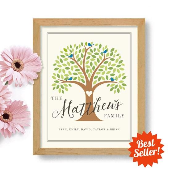 Wedding Gifts For Relatives: Blended Family Wedding Gift Family Tree Gift For Parents