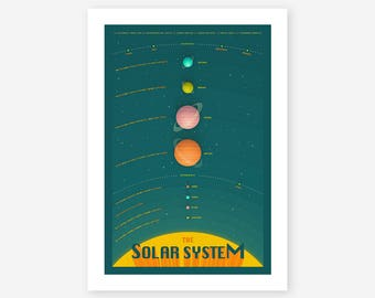 THE SOLAR SYSTEM (Giclée Fine Art Print, Photo Print or Poster Print)