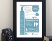 50th Birthday Personalised 1967 Print/ Born in 1967 Print/ Gift for Grandma/ Gift for Grandad/ Gift for Mum/ Gift for Dad