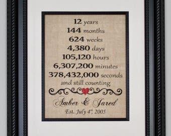 Twelfth Anniversary Burlap, Twelfth Year Married, 12th Anniversary, Twelve Year Anniversary, Burlap Print, Burlap Sign, Personalized
