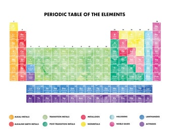 Digital and Watercolor Periodic Table Print (FREE U.S. Shipping)