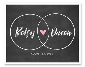 Venn Diagram Love Print, Birthday Present Spouse, Custom Anniversary gift,Gift For Wife Husband,Valentines Day Gift for Boyfriend Girlfriend