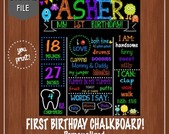 Monster First Birthday Chalkboard - Monster Birthday Chalkboard - 1st Birthday Chalkboard - Digital - Little Monster - First Birthday Sign