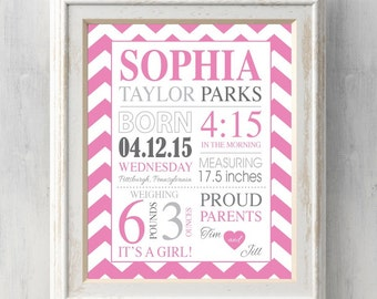 Personalized Girl or Boy Chevron Birth Announcement.  It's a boy, It's a girl. Nursery. *All Prints Buy 2 get one FREE!