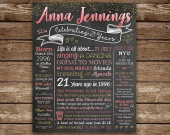 21st Birthday 1996 Chalkboard Poster Sign, Digital Printable File, 21st Birthday Gift, 21st Party Décor, 21 Years, 21st Sign, Custom Colors