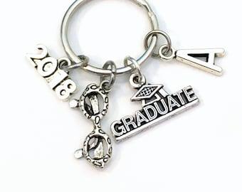 Ophthalmologist Graduation Keychain, 2017 2018 Optometrist Key Chain Gift for Optometry Student Graduate Grad Keyring Initial letter men man
