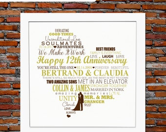 12th ANNIVERSARY GIFT, 12th anniversary, 12th anniversary gifts, 12th wedding anniversary gift, 12th anniversary gifts for him