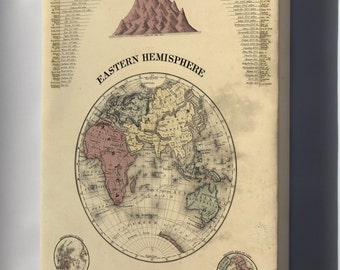 Canvas 24x36; Map Of Europe Asia & Africa 1877