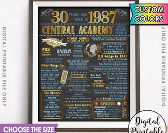 30th Reunion 1987 Poster Sign, 30 Years Ago USA, Graduated in 1987 Reunion 30th Decor, 30th Sign, Chalkboard Style Digital Printable File