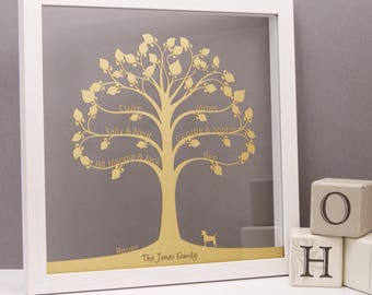 Personalised Traditional Family Tree Wall Art