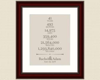 41st Wedding Anniversary Gift For Parents 41 Year Anniversary 60th Anniversary Gift For Parents Wedding Gift Couple Engagement Gifts