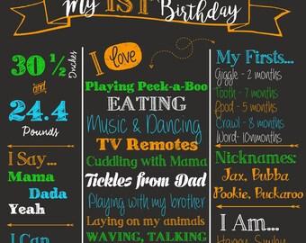 1st Birthday Chalkboard Sign