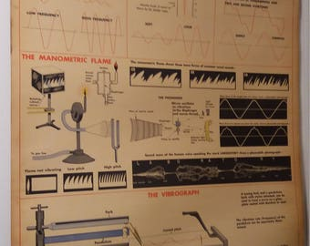 1951 M.W. Welches Manufacturing: Analysis of Sound Poster