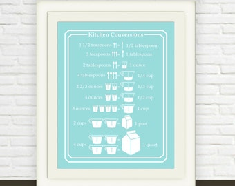 Measurement Conversion Chart // Instant JPEG Download // Kitchen Art // Ounces to Cups Cups to Pints // Blue Kitchen Print Printable