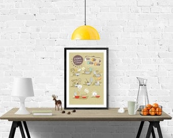 pastry cream illustrated recipes, illustrated recipe, prints, kitchen prints, affiches pour la cuisine, cooking, cartelos cocina, Poster