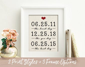 2 Year Anniversary Gift | Wedding Gift | Important Dates | 2nd Anniversary Gifts for Men | Gift for Couple | Cotton Anniversary Gift