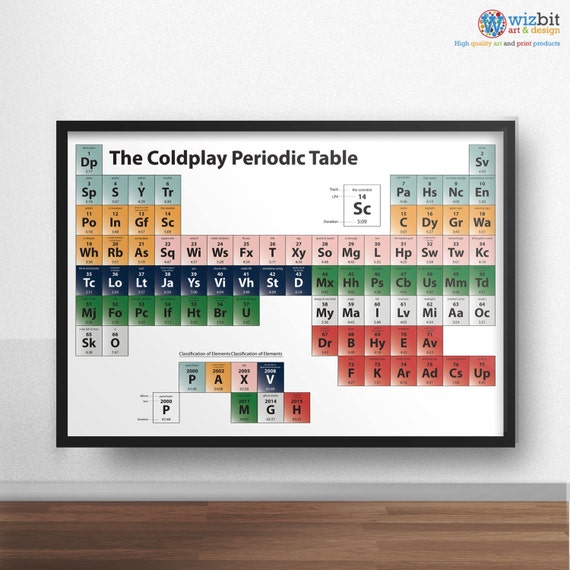 Coldplay poster the coldplay periodic table like this item urtaz Image collections